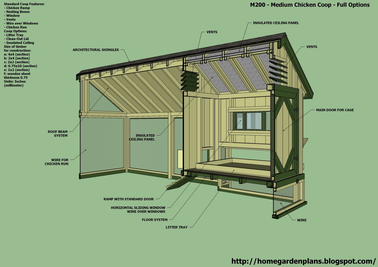 Chicken shed plans why a plan is important for building for Building plans and designs