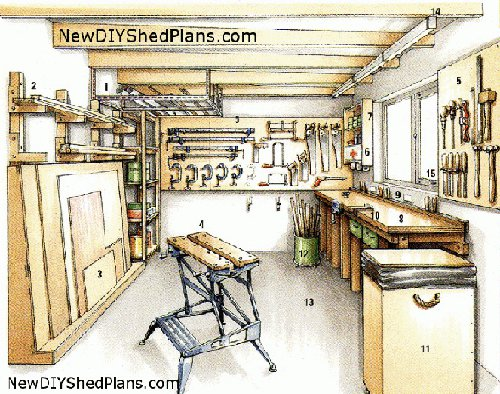 Pics for home workshop layout ideas for Best builders workshop deck