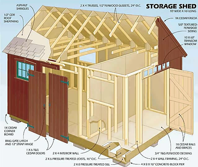 Free storage shed building plans shed blueprints for Building a storage shed