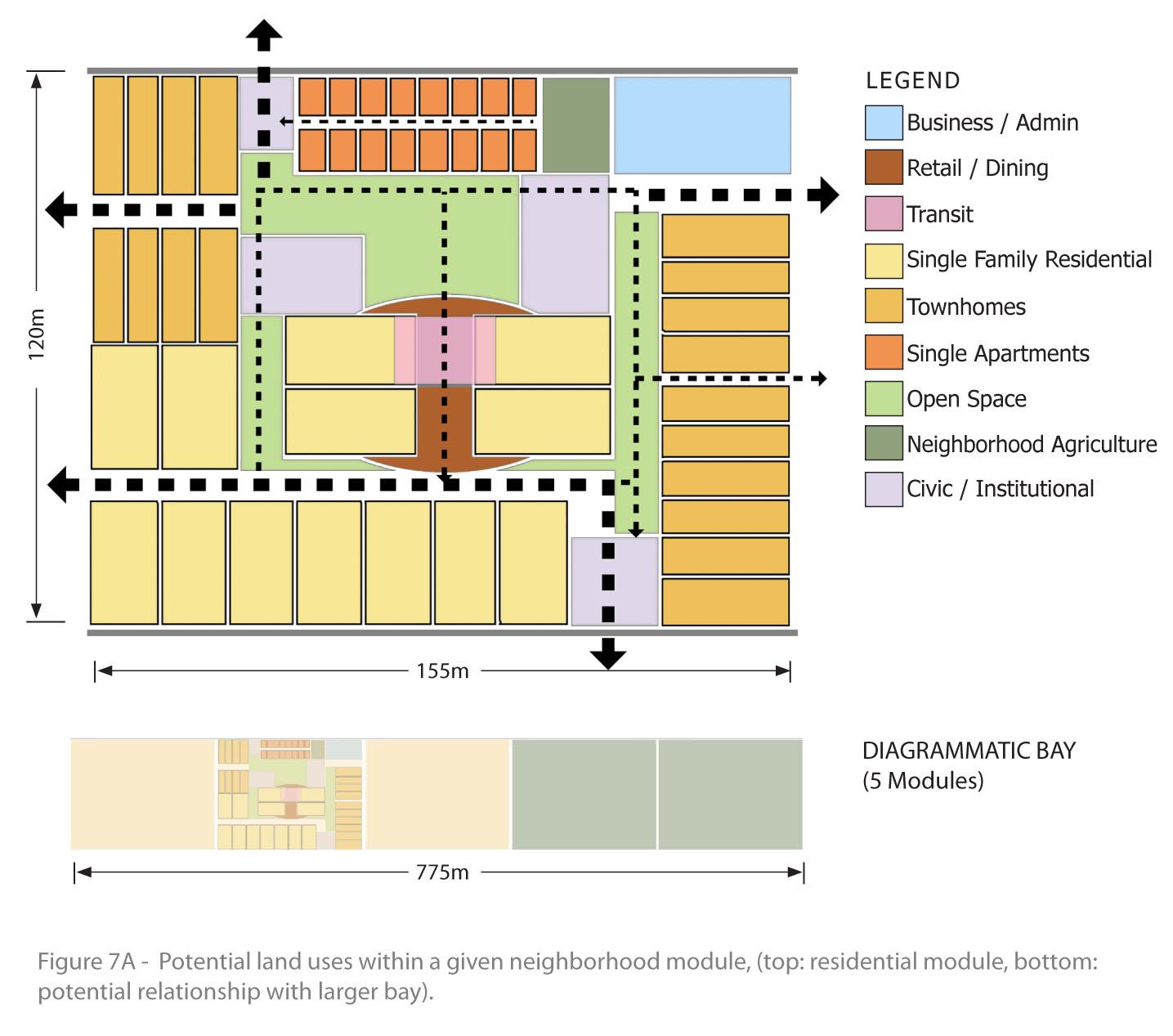 Plan Diagrams