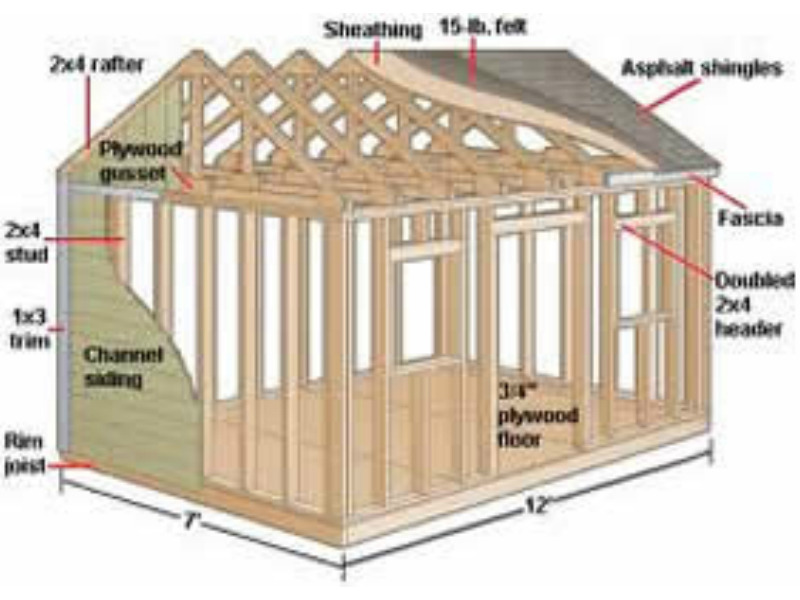 delightful backyard shed blueprints #2: Outdoor Shed Plan