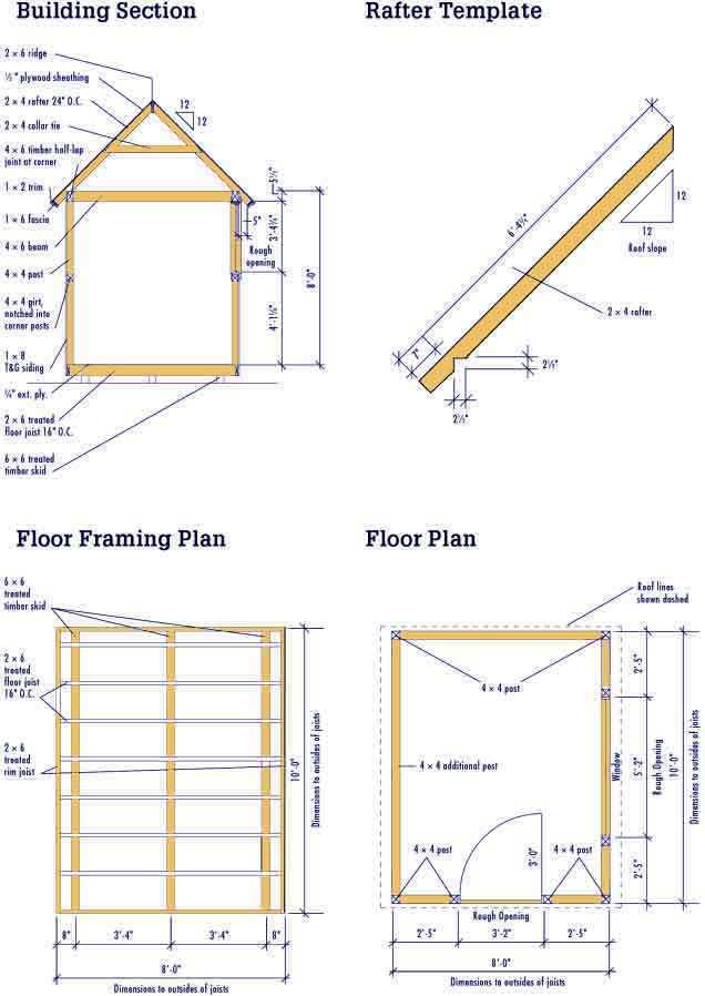 The Best Outdoor Storage Building Plans Fun And Easy To Build Shed Bluepr