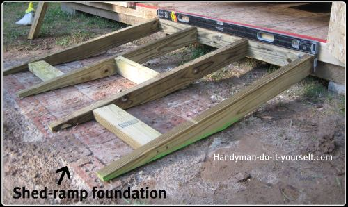 Shed Ramp Design