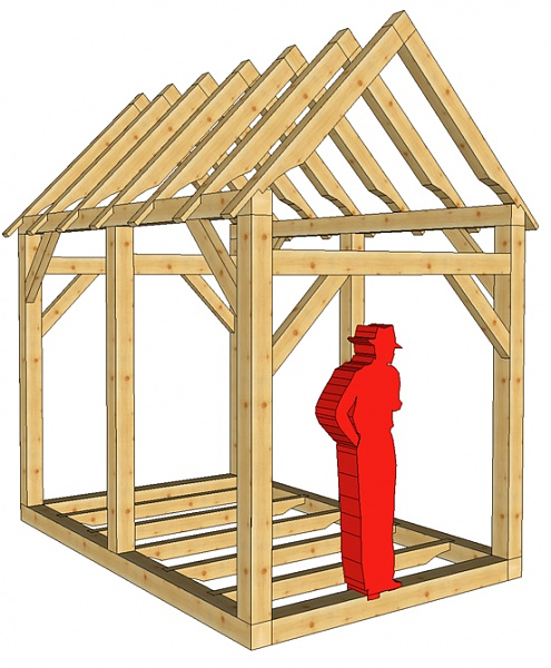 Small Shed Plans – So Simple, You Can Do it Yourself | Shed Blueprints
