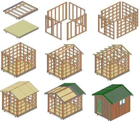 Small shed plans so simple you can do it yourself for Wood house design software