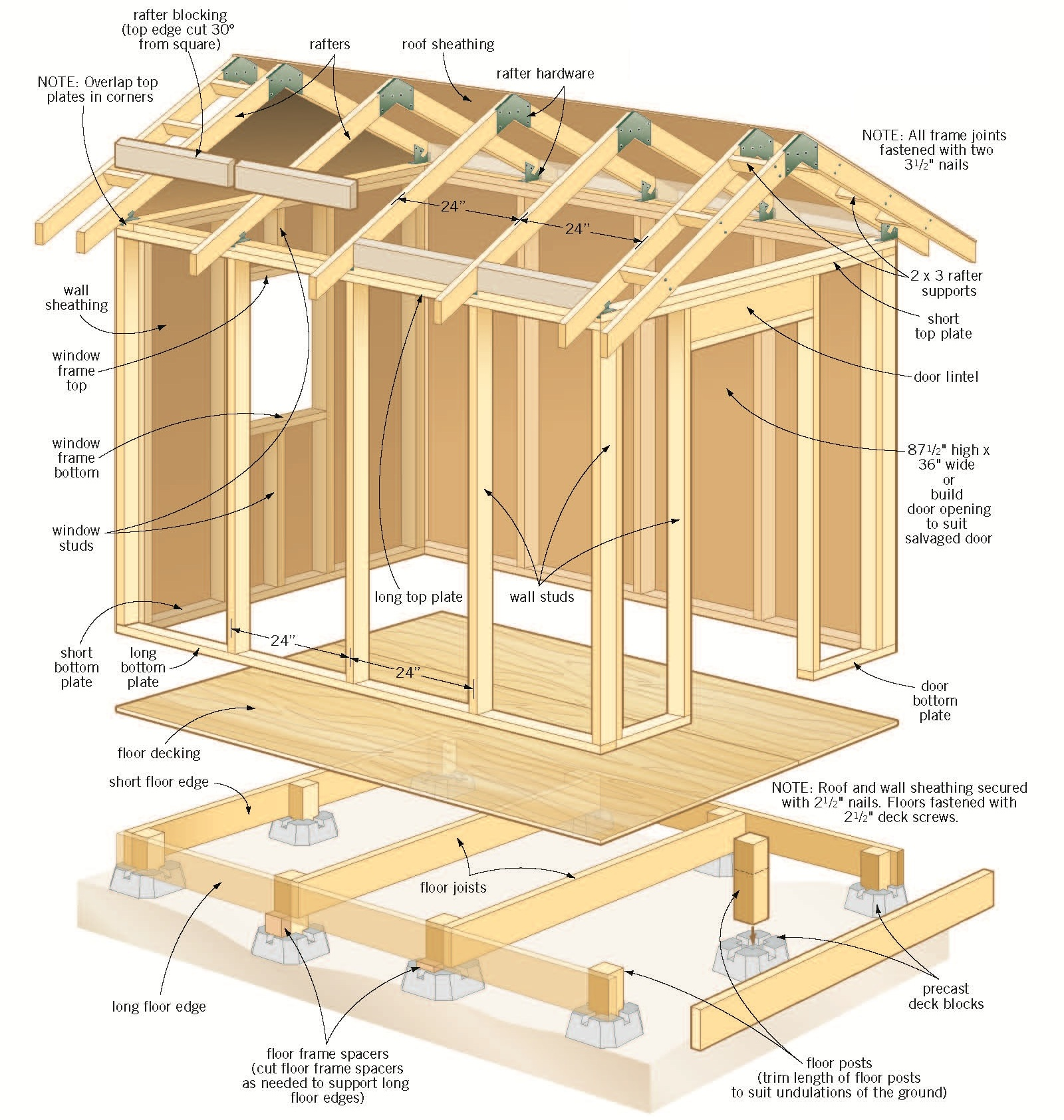 Shed Plan Designs: Building a Wooden Storage Shed | Shed Blueprints