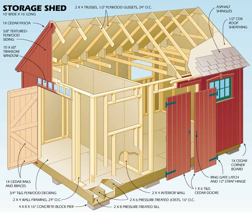 Storage shed plans shed blueprints for Two storage house designs