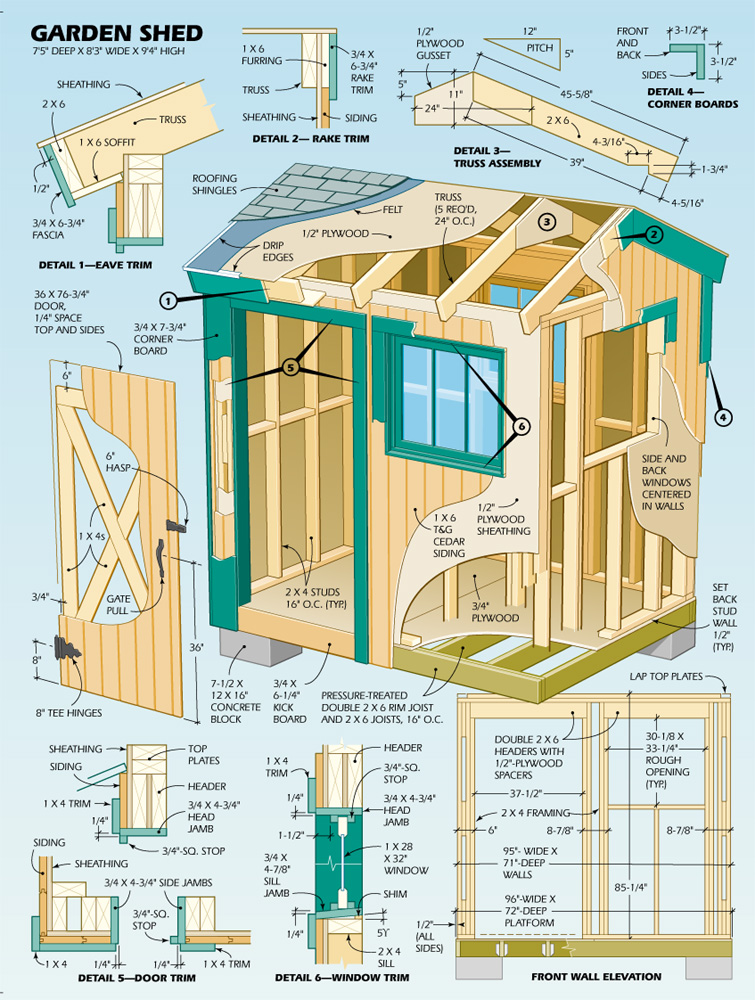 Tool shed plans designs to consider when choosing a plan for Shed floor plans