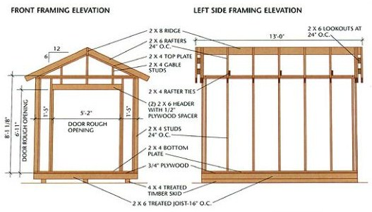 Wood shed plan a review of my shed plans shed blueprints for Shed layout planner