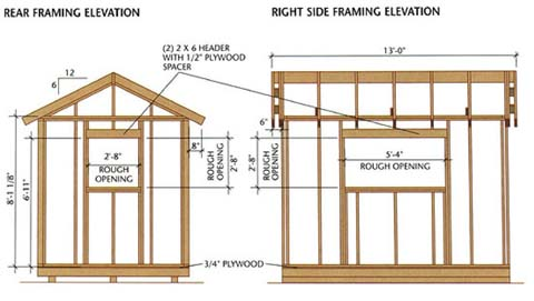 How To Choose The Perfect Wooden Shed Building Plan Shed