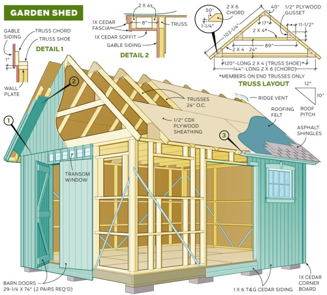 Yard shed plans explored shed blueprints Barn plans and outbuildings