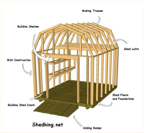 Shed Blueprints Free Storage Shed Building Plans