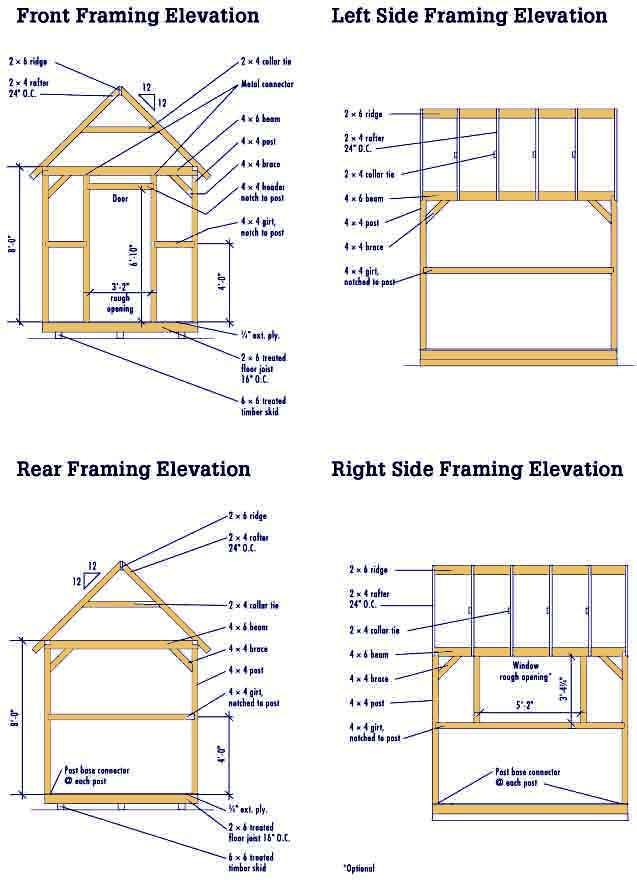 free diy storage building plans