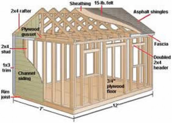 Shed foundation diy