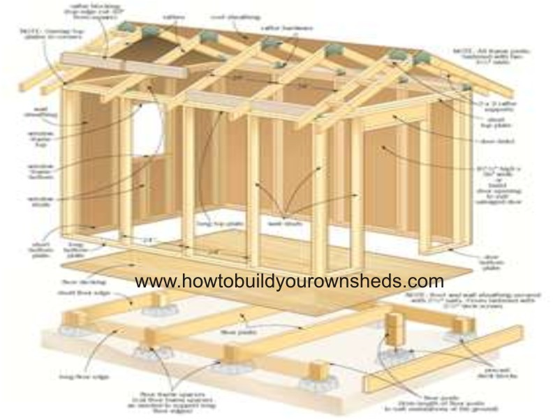 Woodwork How To Build A Wooden Shed PDF Plans