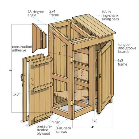 Do It Yourself Tool Shed Plans